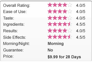 Happy Body Acai Teatox Review Chart